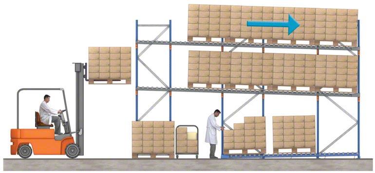 Empilhadeira contrabalançada são ideais para trabalhar tanto dentro como fora do armazém.