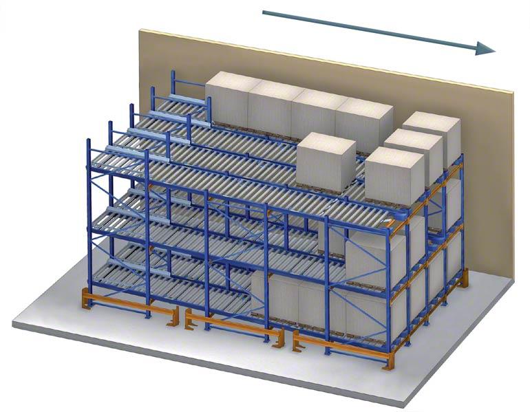 As estantes dinâmicas usam a gravidade para movimentar os paletes.