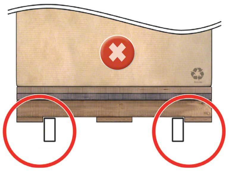 A longarina fica muito junto da tábua inferior e da empilhadeira e, ao apanhar o palete, pode empurrá-lo e deformar a longarina