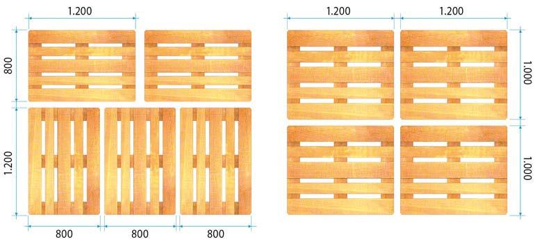 Distribuição de paletes PBR em um contêiner marítimo.