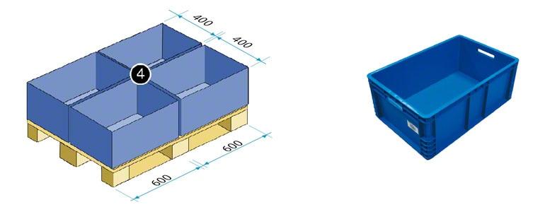 Caixa de 600 x 400 mm (equivale em superfície a um quarto do europalete)