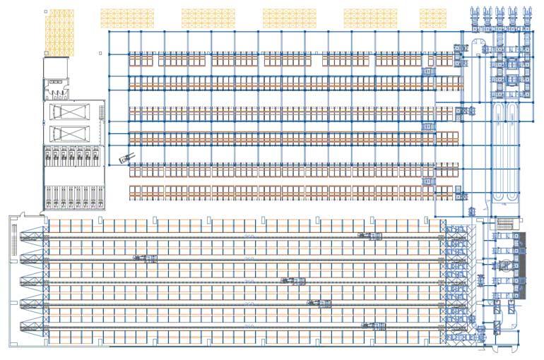 Exemplo de distribuição dos postos de picking em um armazém automático