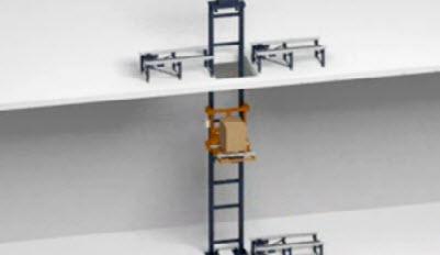 Elevação de paletes entre diferentes alturas