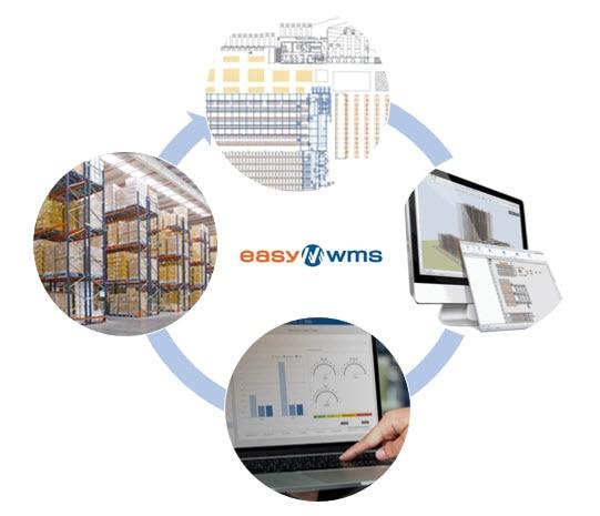 O Easy WMS dirigirá as operações do armazém da Exphar na Bélgica