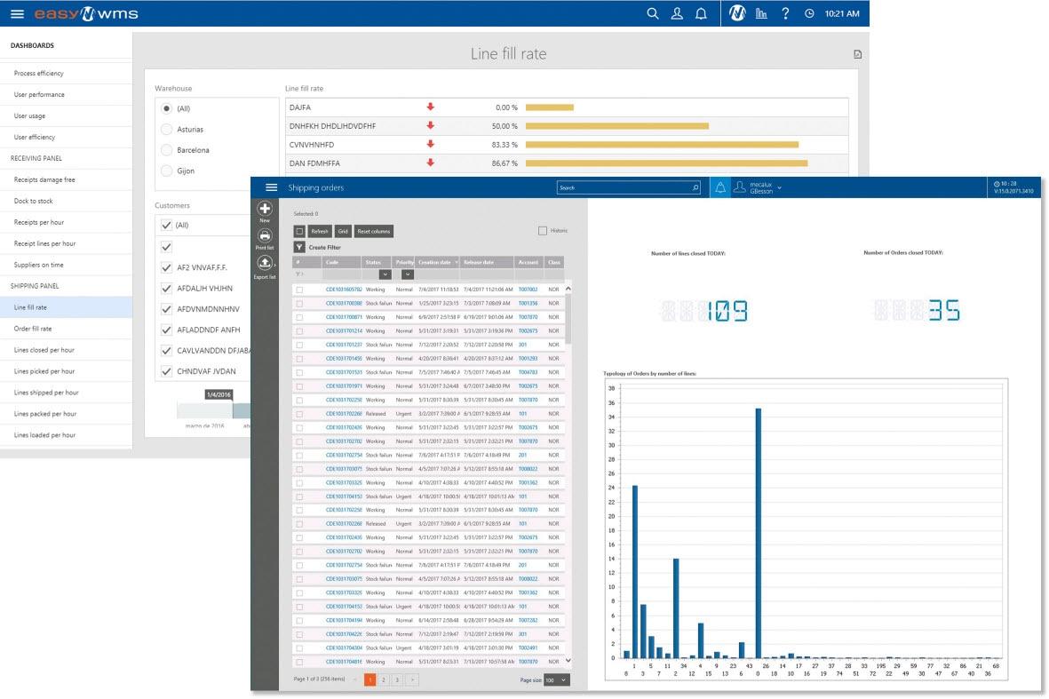 O Easy WMS da Mecalux e três módulos de software para a logística da Salicru em Barcelona