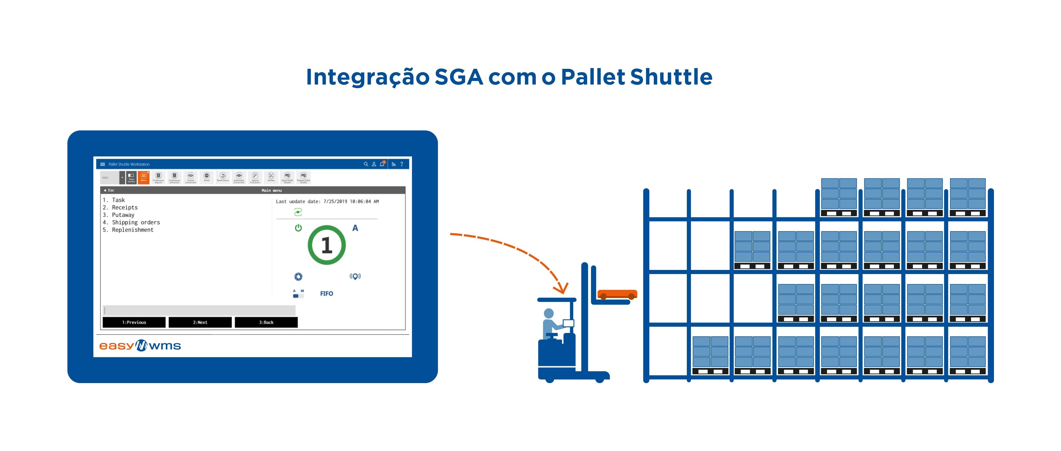 Integração SGA com o Pallet Shuttle